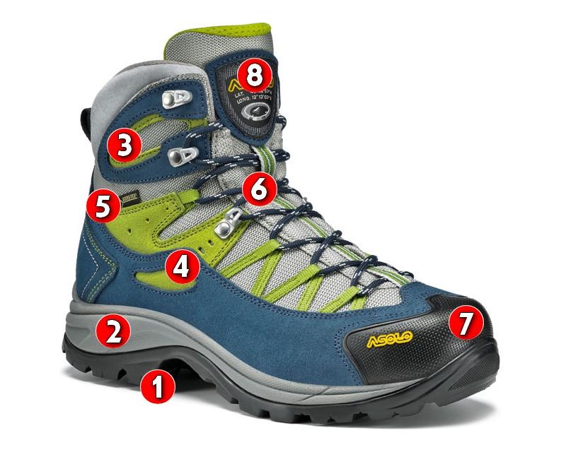 Comment choisir ses chaussures de rando montagne ?
